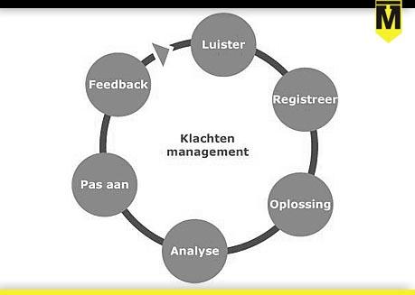 cirkel diagram kosten gezondheidszorg